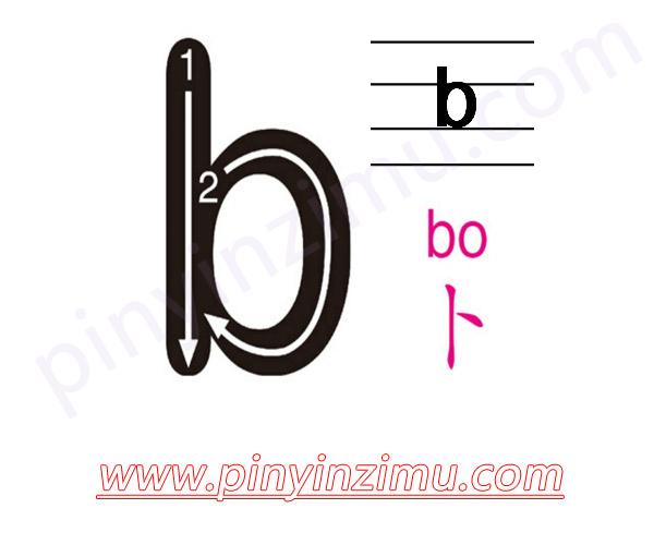 B的读法及写法 汉语拼音字母表 声母和韵母及整体认读音节